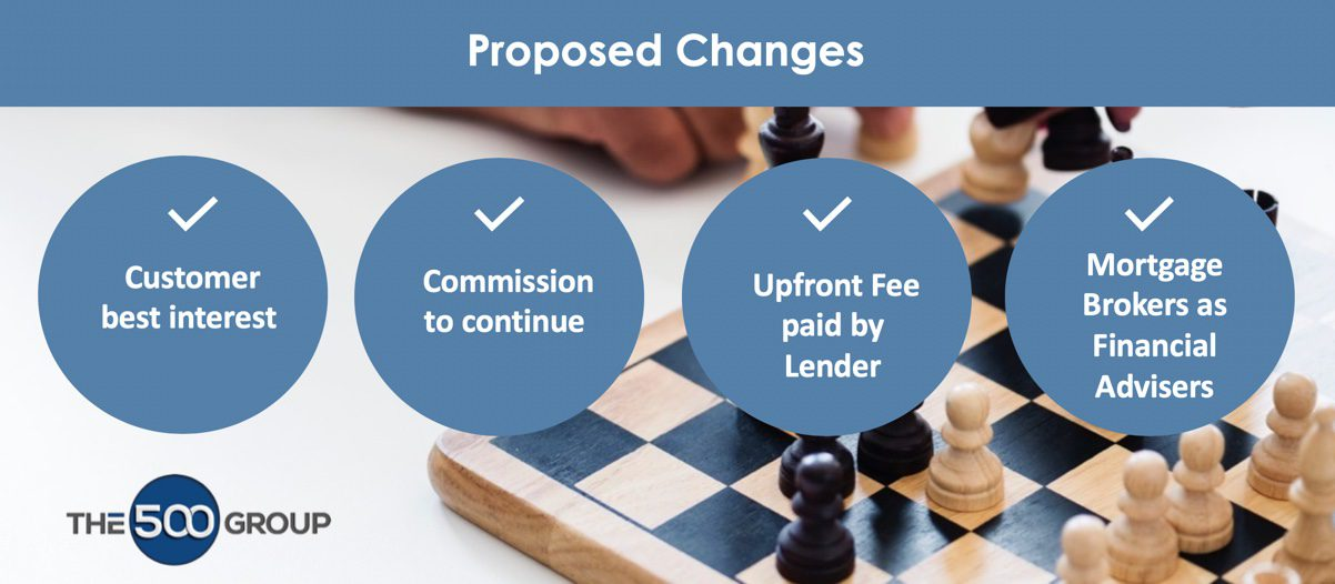 Summary of Banking Royal Commission Proposed Changes
