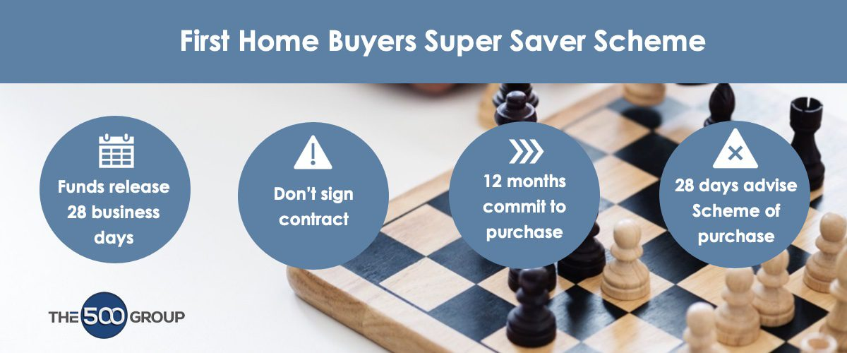 Key Points Of The First Home Buyers Super Saver Scheme