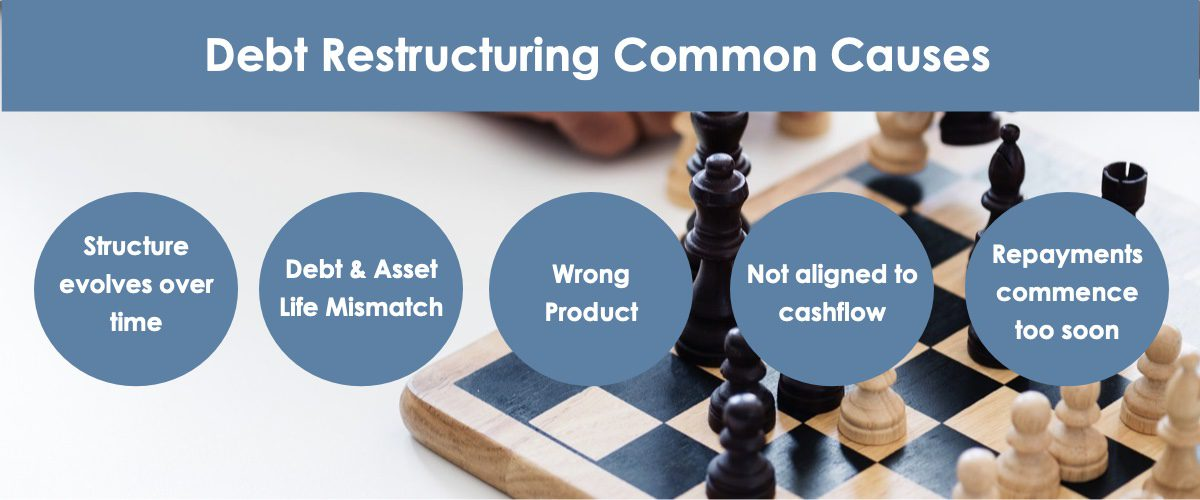 Graphic Debt Restructuring Common Causes