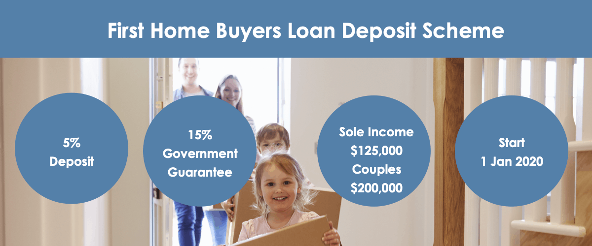 Graphic Key Elements of First Home Buyers Loan Deposit Scheme