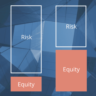 Finance - Business Risk vs Financier Risk