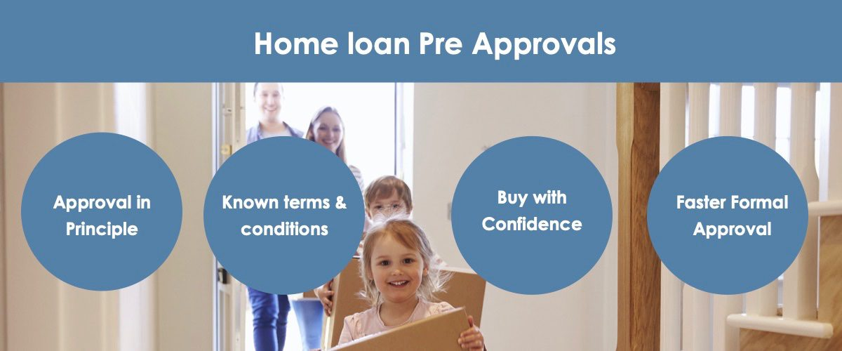 Graphic Home Loan Pre-Approvals Benefits