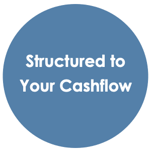 Repayments Structured To Your Cashflow