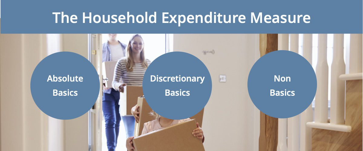 The Household Expenditure Method - Key Elements
