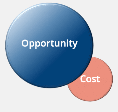 The Opportunity Vs Cost Of Using A Finance Broker