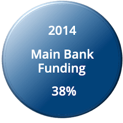 Main Bank Funding 2014