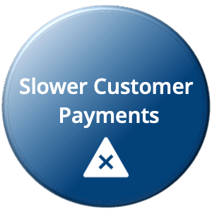 Slower Customer Payments Are Contributing Yo A Cashflow Crisis